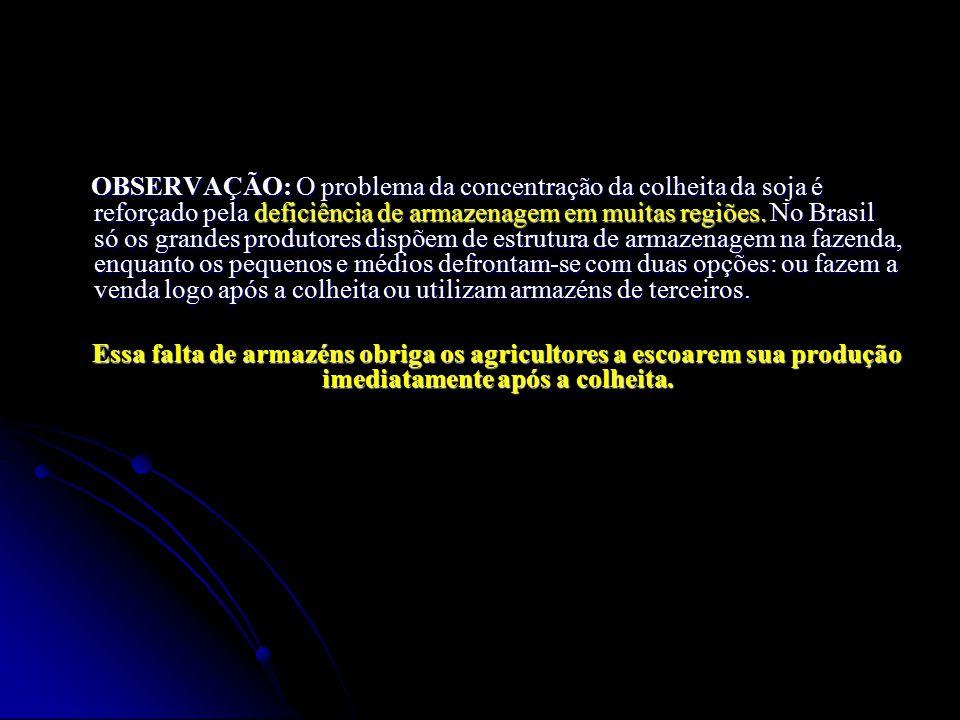 OBSERVAÇÃO: O problema da concentração da colheita da soja é reforçado pela deficiência de armazenagem em muitas regiões. No Brasil só os grandes produtores dispõem de estrutura de armazenagem na fazenda, enquanto os pequenos e médios defrontam-se com duas opções: ou fazem a venda logo após a colheita ou utilizam armazéns de terceiros.