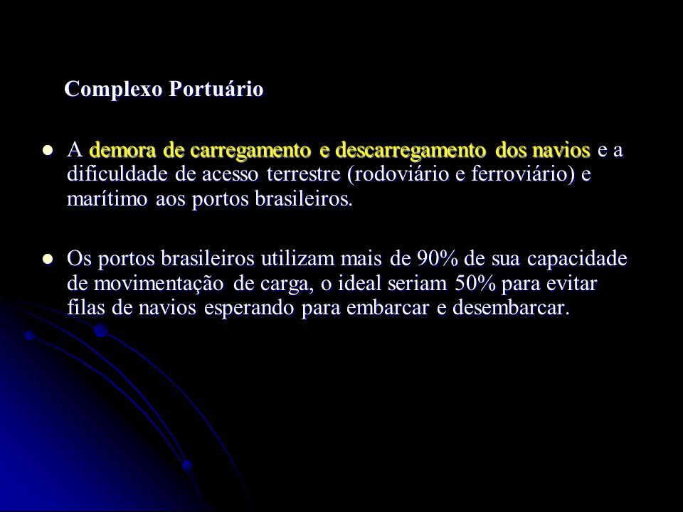 Complexo Portuário