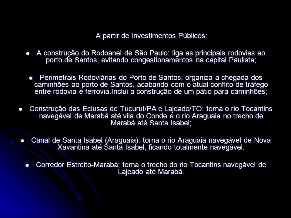A partir de Investimentos Públicos: