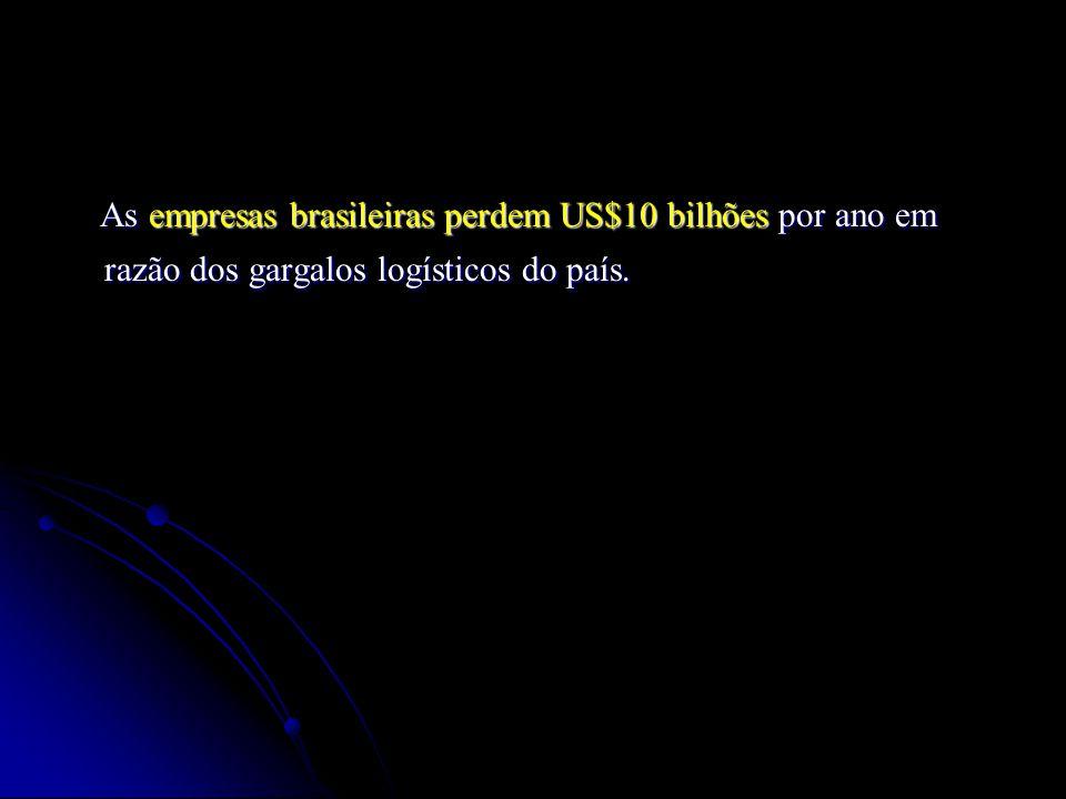 As empresas brasileiras perdem US$10 bilhões por ano em razão dos gargalos logísticos do país.