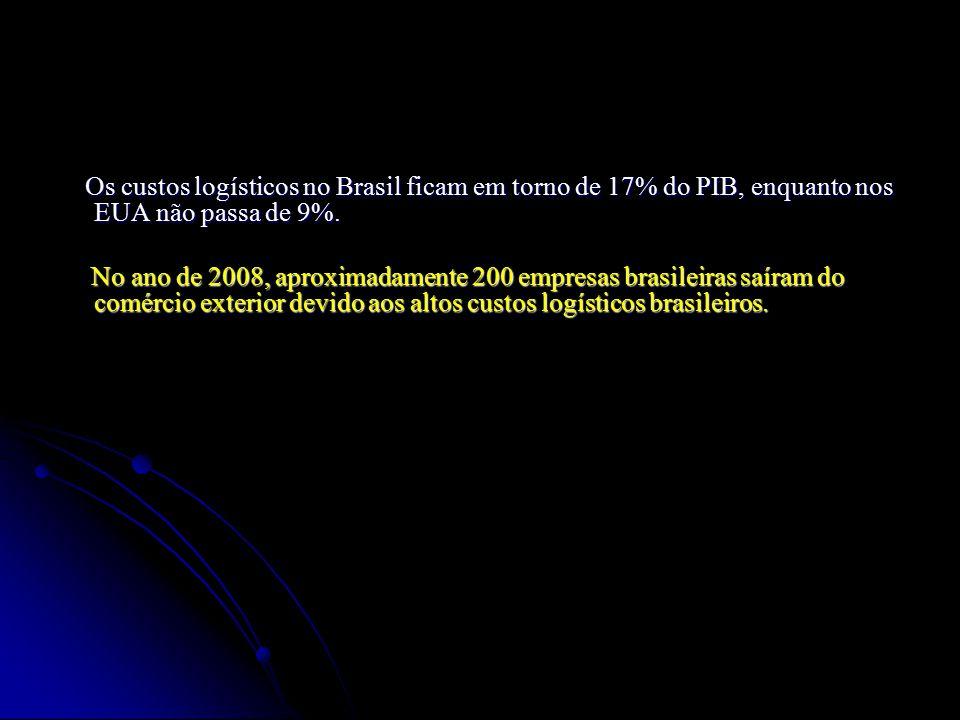 Os custos logísticos no Brasil ficam em torno de 17% do PIB, enquanto nos EUA não passa de 9%.