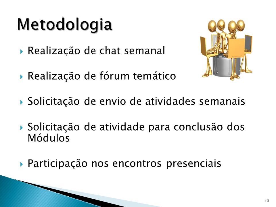 Metodologia Realização de chat semanal Realização de fórum temático