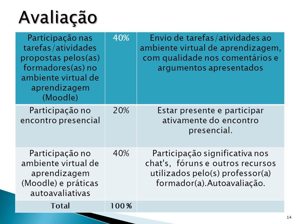 Avaliação Participação nas tarefas/atividades propostas pelos(as) formadores(as) no ambiente virtual de aprendizagem (Moodle)