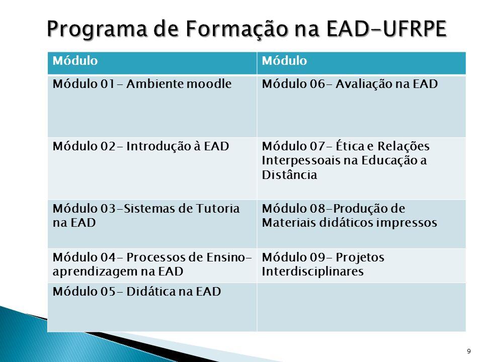 Programa de Formação na EAD-UFRPE