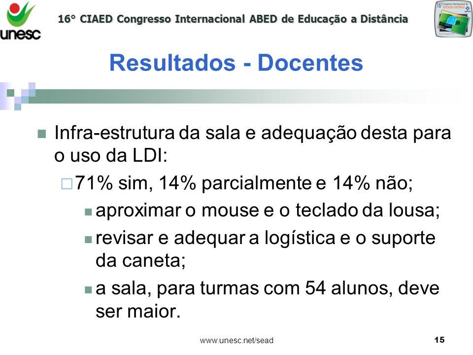 Resultados - Docentes Infra-estrutura da sala e adequação desta para o uso da LDI: 71% sim, 14% parcialmente e 14% não;