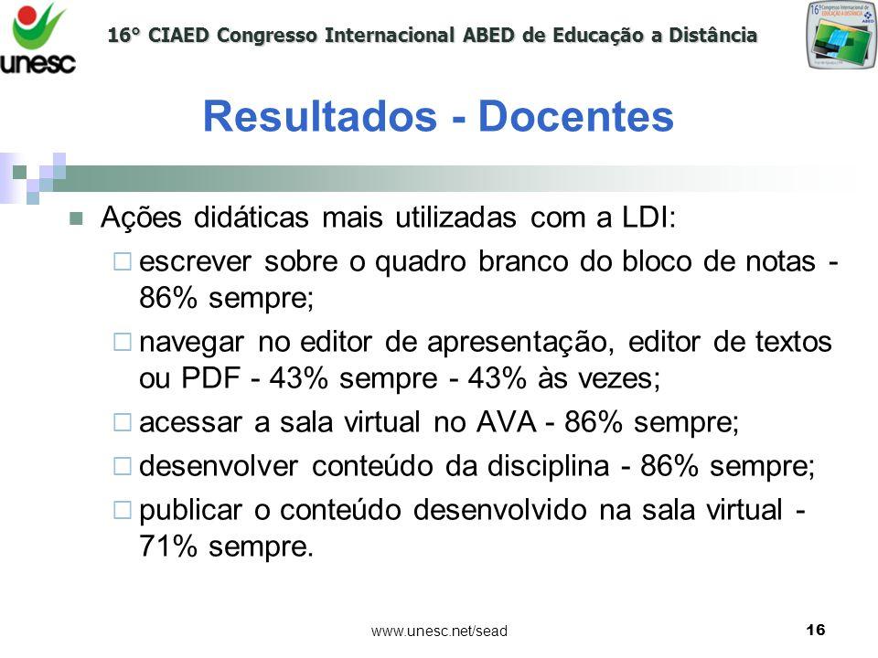 Resultados - Docentes Ações didáticas mais utilizadas com a LDI: