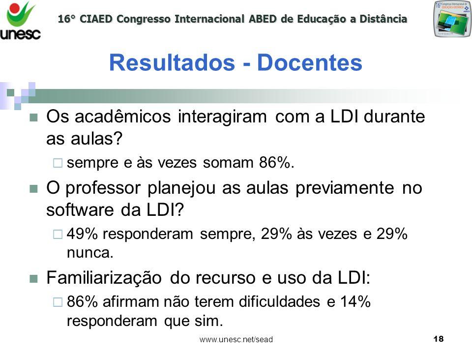 Resultados - Docentes Os acadêmicos interagiram com a LDI durante as aulas sempre e às vezes somam 86%.