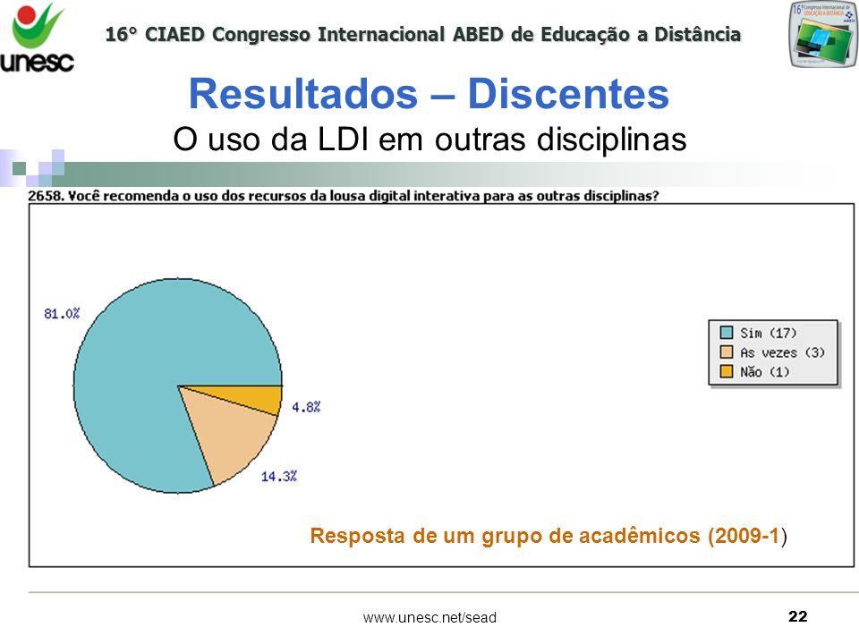 Resultados – Discentes O uso da LDI em outras disciplinas