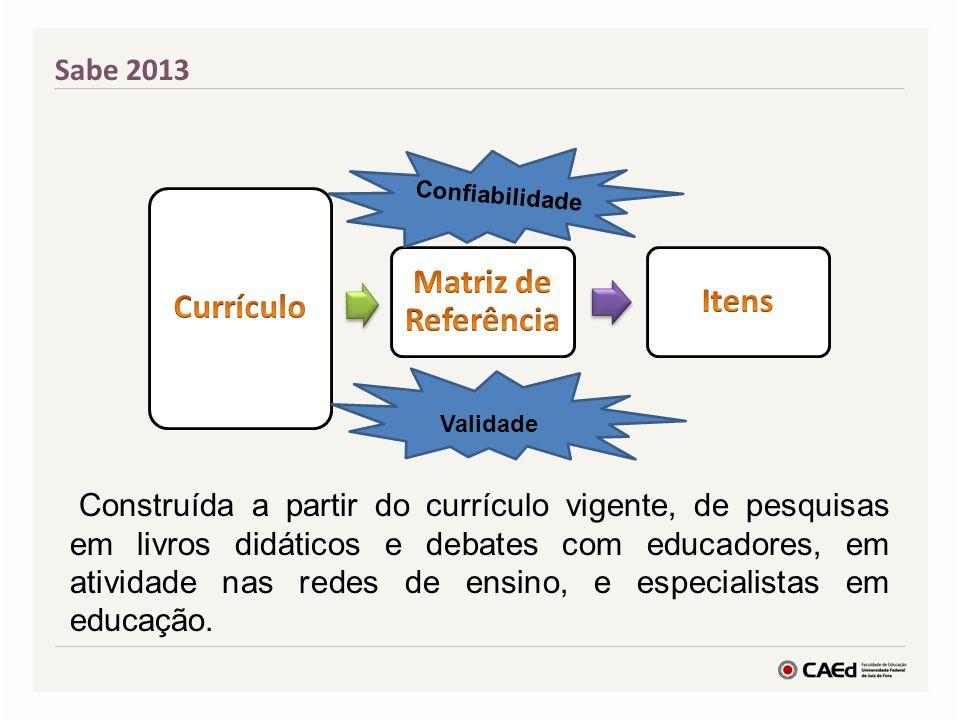 Sabe 2013 Currículo. Matriz de Referência. Itens. Confiabilidade. Validade.