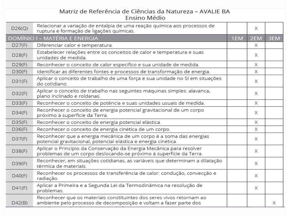 Referenciais Curriculares e Matriz de Referência
