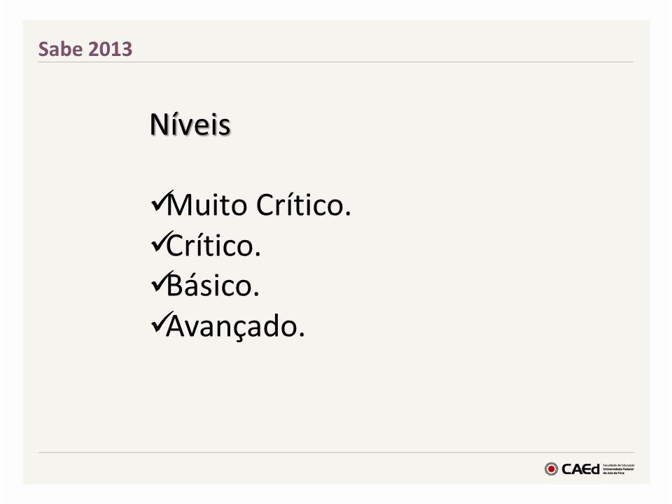 Sabe 2013 Níveis Muito Crítico. Crítico. Básico. Avançado.
