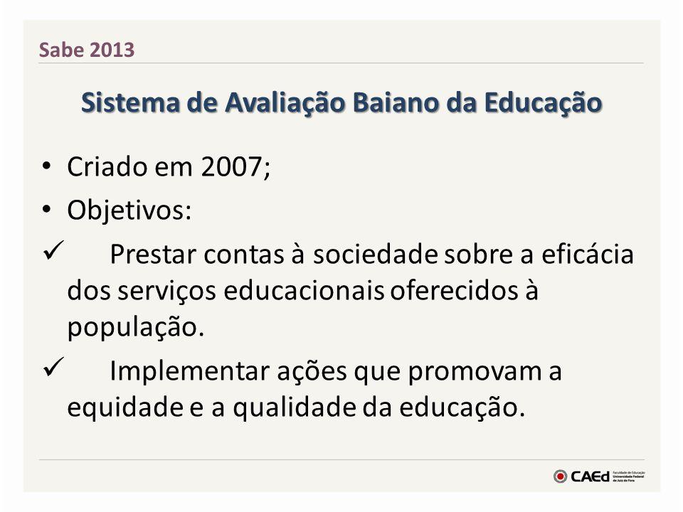 Sistema de Avaliação Baiano da Educação