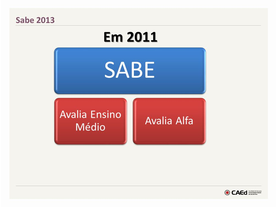 Sabe 2013 Em 2011 SABE Avalia Ensino Médio Avalia Alfa