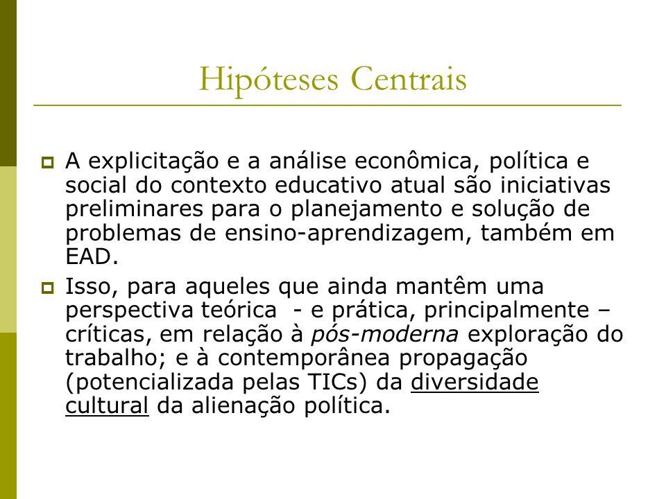 Hipóteses Centrais
