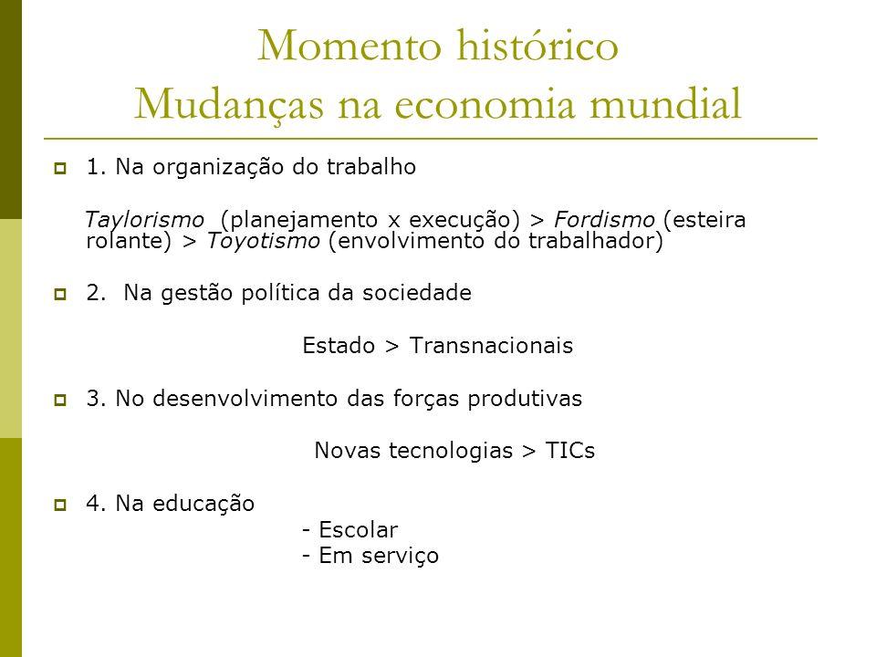 Momento histórico Mudanças na economia mundial