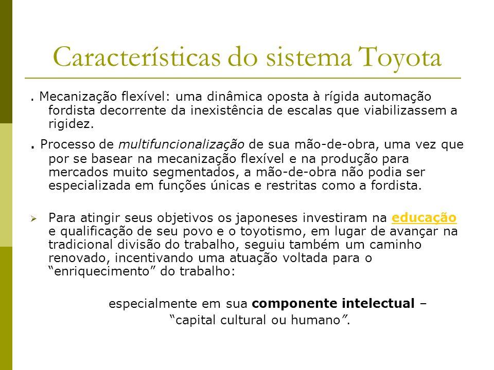 Características do sistema Toyota