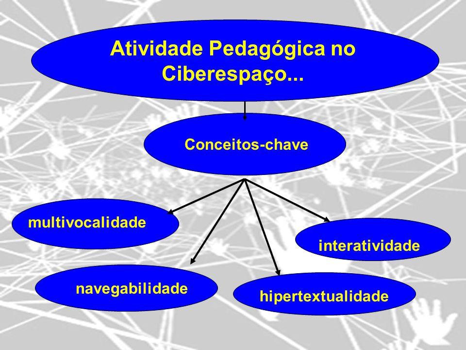 Atividade Pedagógica no Ciberespaço...