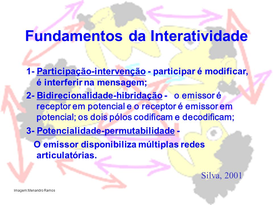 Fundamentos da Interatividade