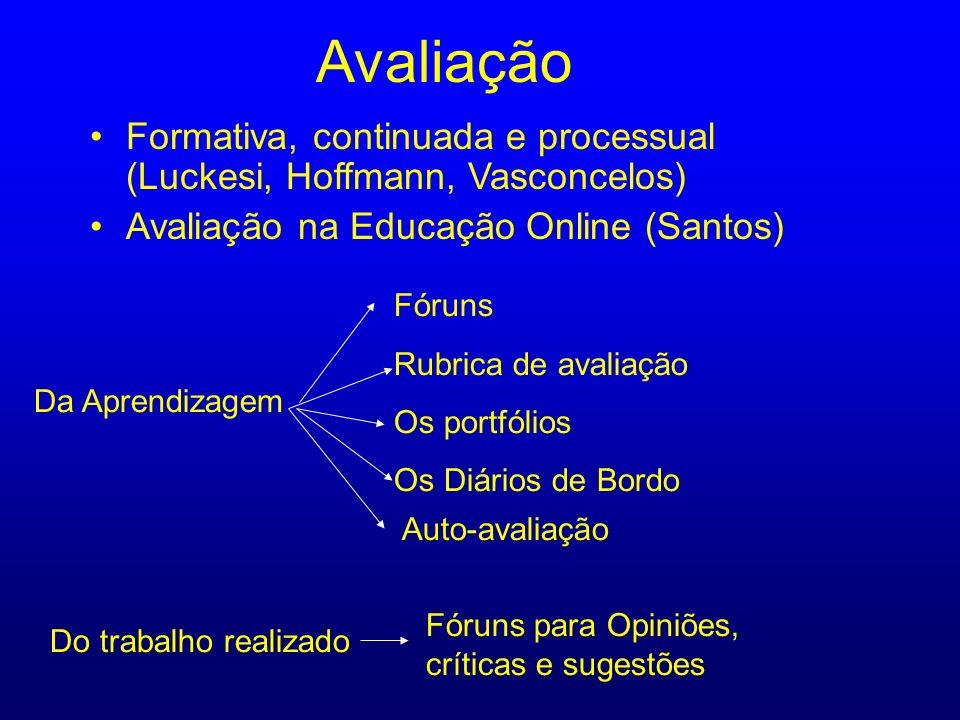 Avaliação Formativa, continuada e processual (Luckesi, Hoffmann, Vasconcelos) Avaliação na Educação Online (Santos)