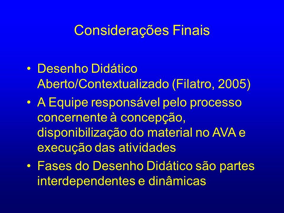 Considerações Finais Desenho Didático Aberto/Contextualizado (Filatro, 2005)