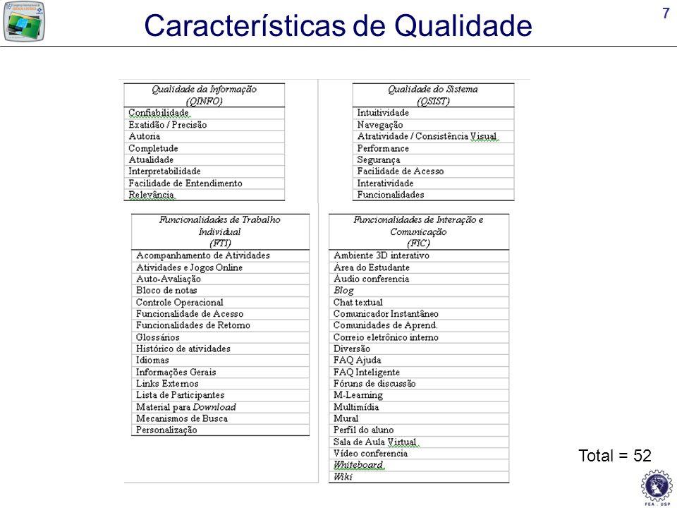 Características de Qualidade