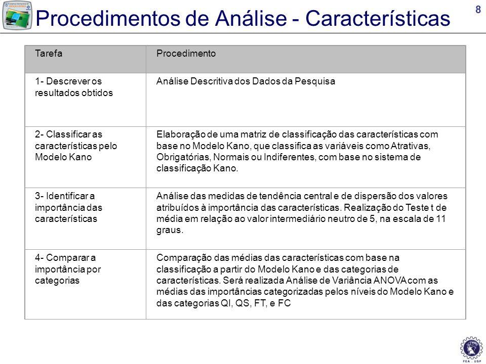 Procedimentos de Análise - Características