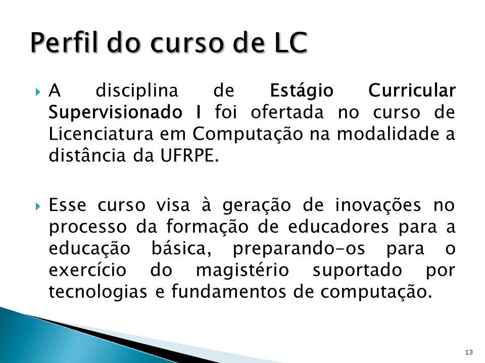 Perfil do curso de LC