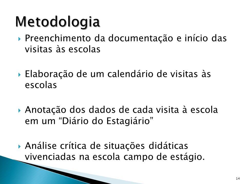 Metodologia Preenchimento da documentação e início das visitas às escolas. Elaboração de um calendário de visitas às escolas.