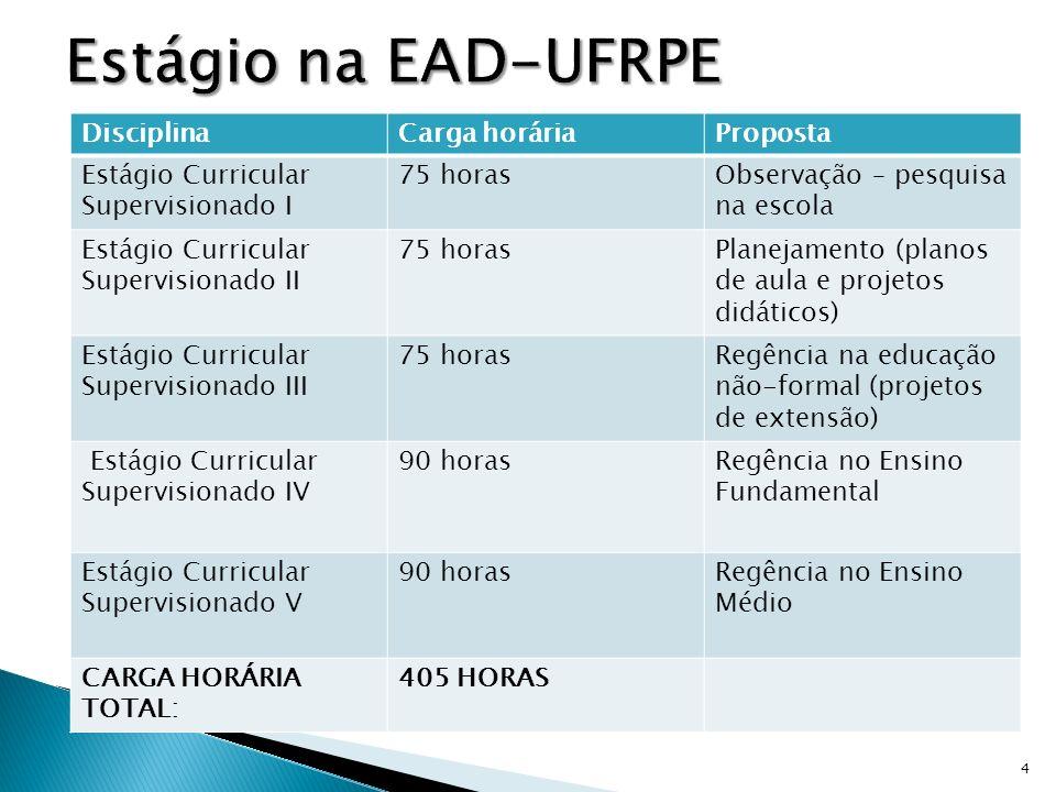 Estágio na EAD-UFRPE Disciplina Carga horária Proposta