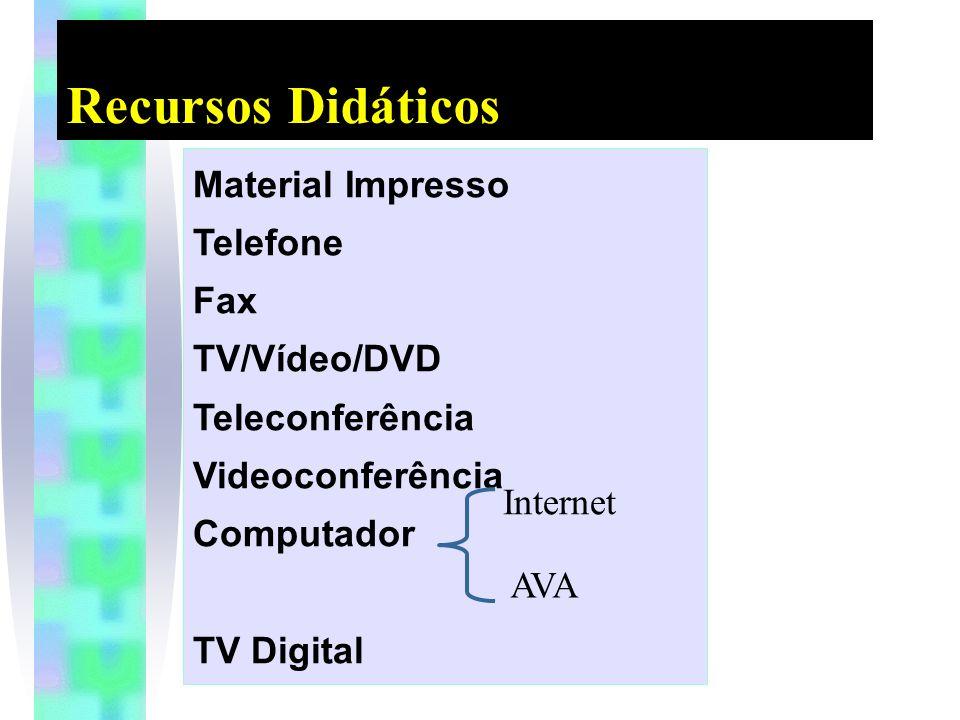 Recursos Didáticos Material Impresso Telefone Fax TV/Vídeo/DVD