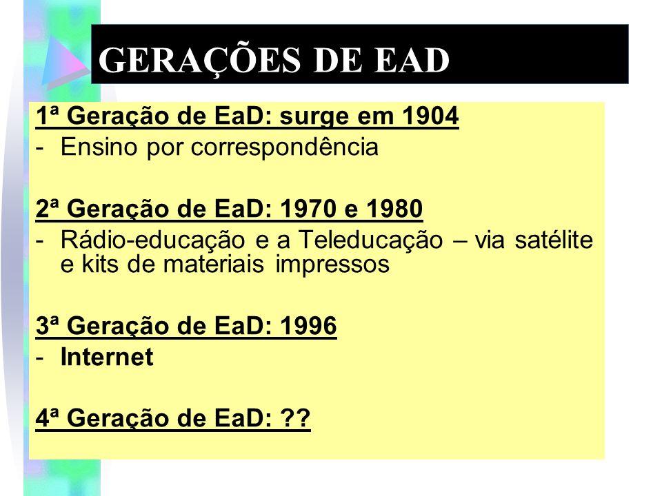 GERAÇÕES DE EAD 1ª Geração de EaD: surge em 1904