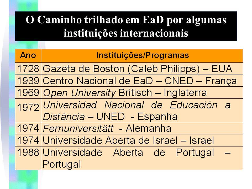 O Caminho trilhado em EaD por algumas instituições internacionais