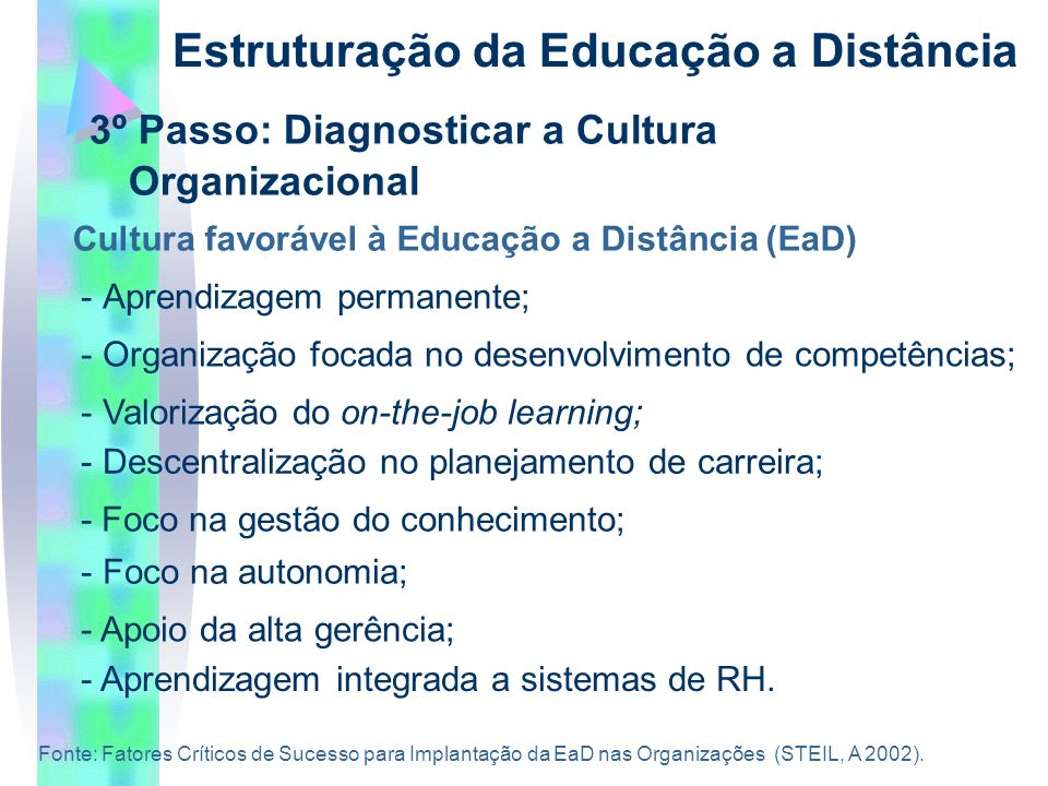 Estruturação da Educação a Distância