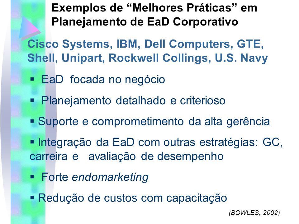Exemplos de Melhores Práticas em Planejamento de EaD Corporativo