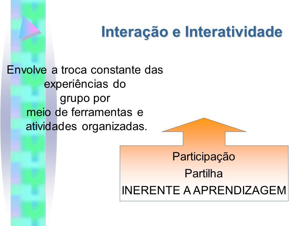 Interação e Interatividade