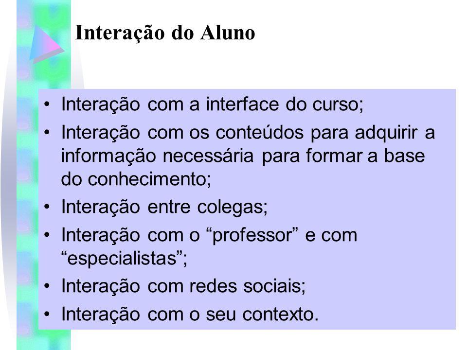Interação do Aluno Interação com a interface do curso;
