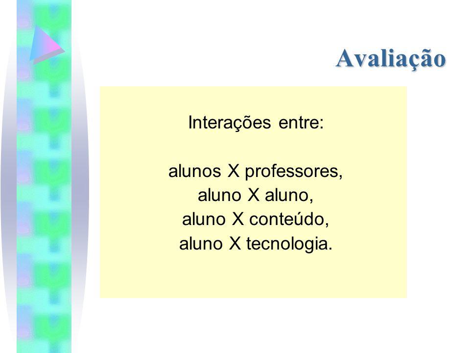 Avaliação Interações entre: alunos X professores, aluno X aluno,