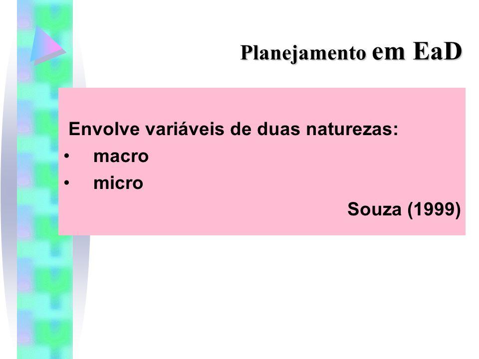 Planejamento em EaD Envolve variáveis de duas naturezas: macro micro