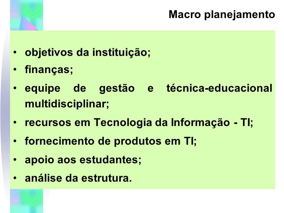 Macro planejamento objetivos da instituição; finanças; equipe de gestão e técnica-educacional multidisciplinar;