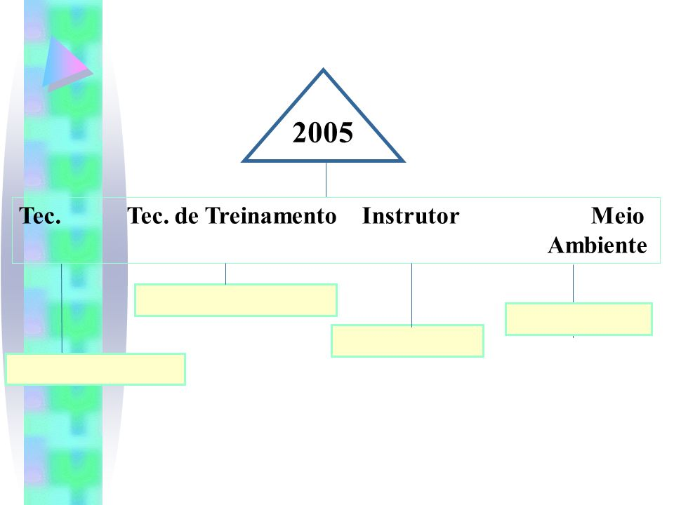 2005 Tec. Tec.