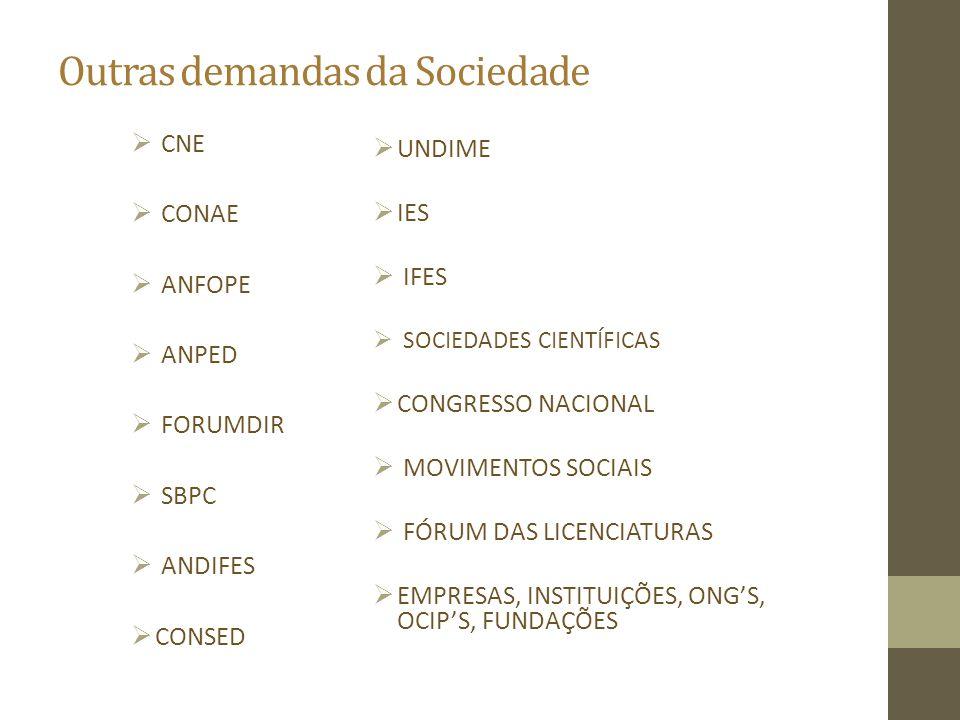 Outras demandas da Sociedade