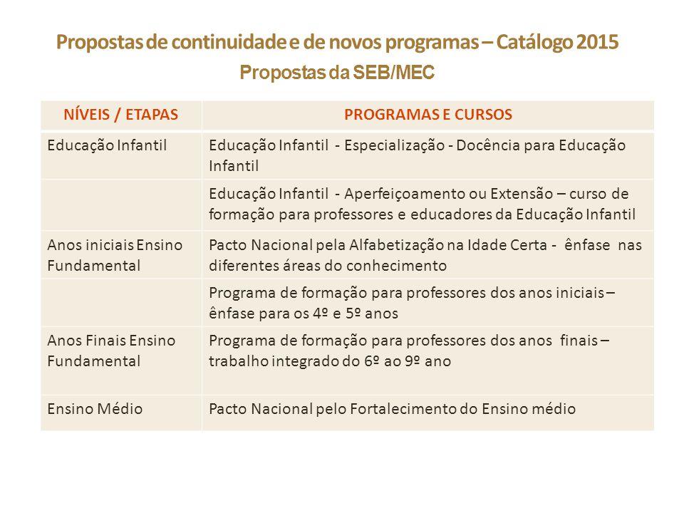 Propostas de continuidade e de novos programas – Catálogo 2015