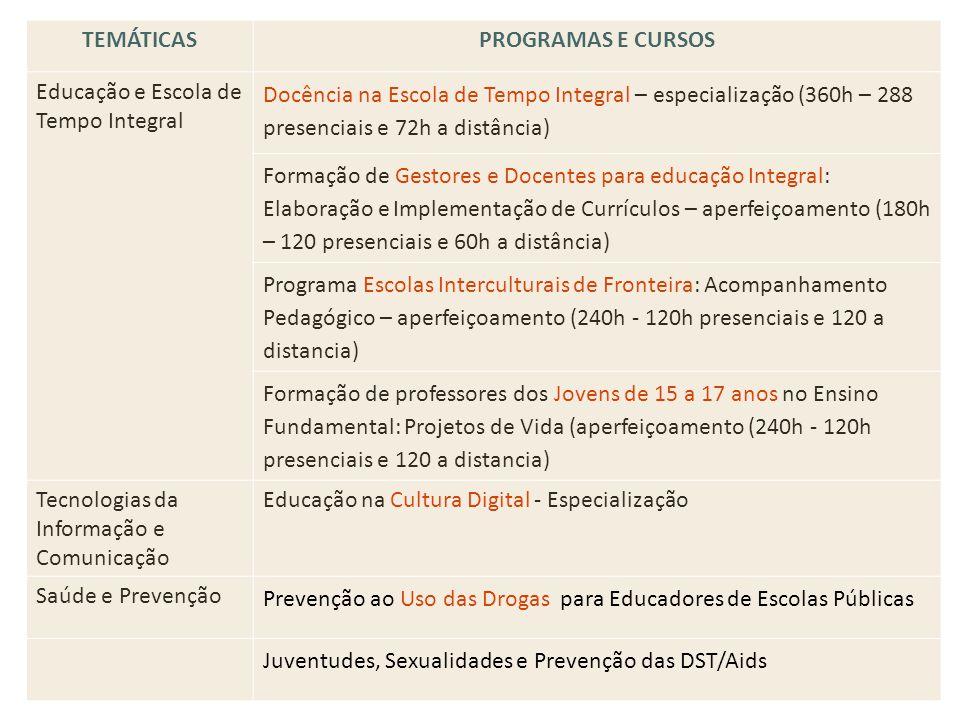 TEMÁTICAS PROGRAMAS E CURSOS. Educação e Escola de Tempo Integral.