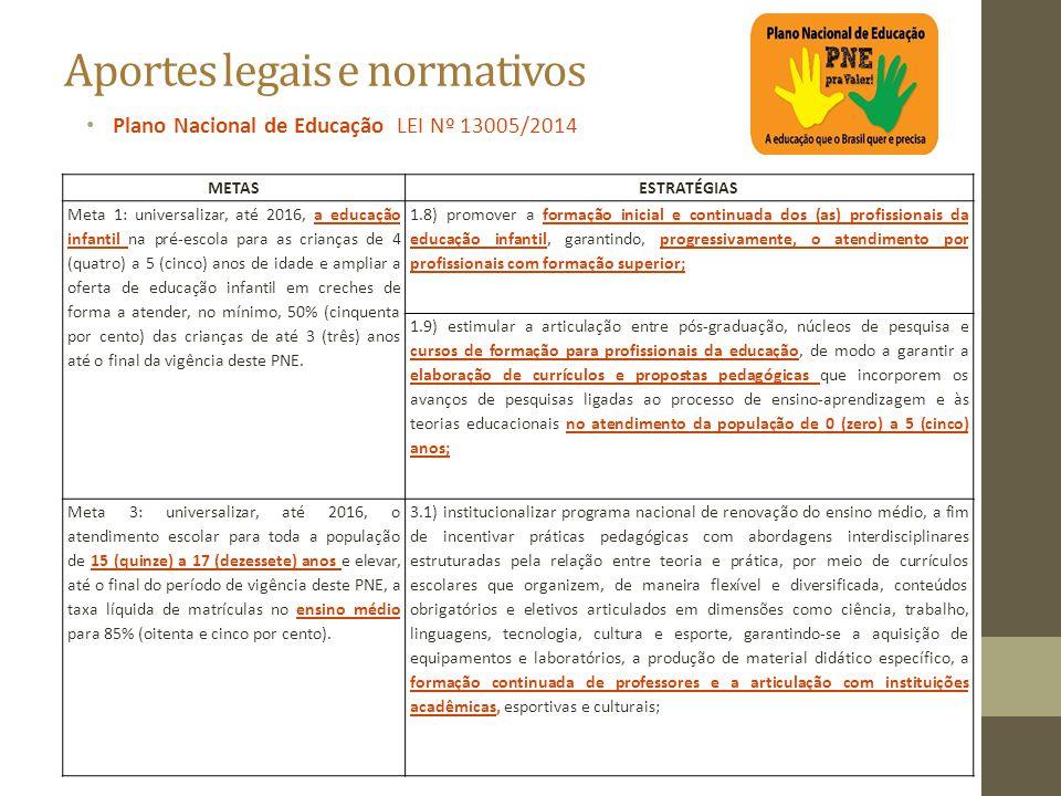 Aportes legais e normativos