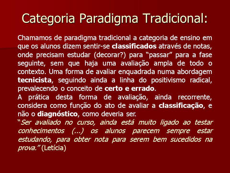 Categoria Paradigma Tradicional:
