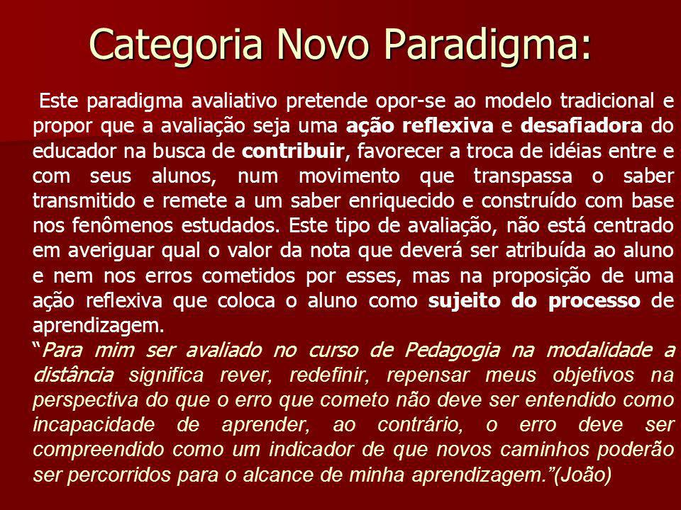 Categoria Novo Paradigma: