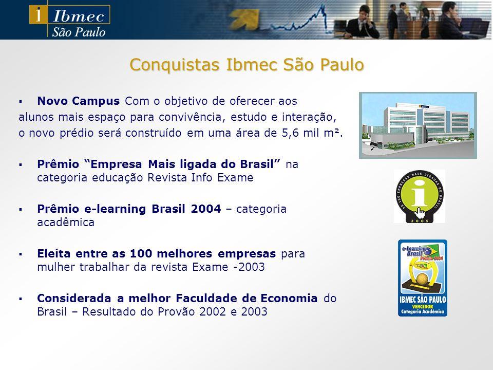 Conquistas Ibmec São Paulo
