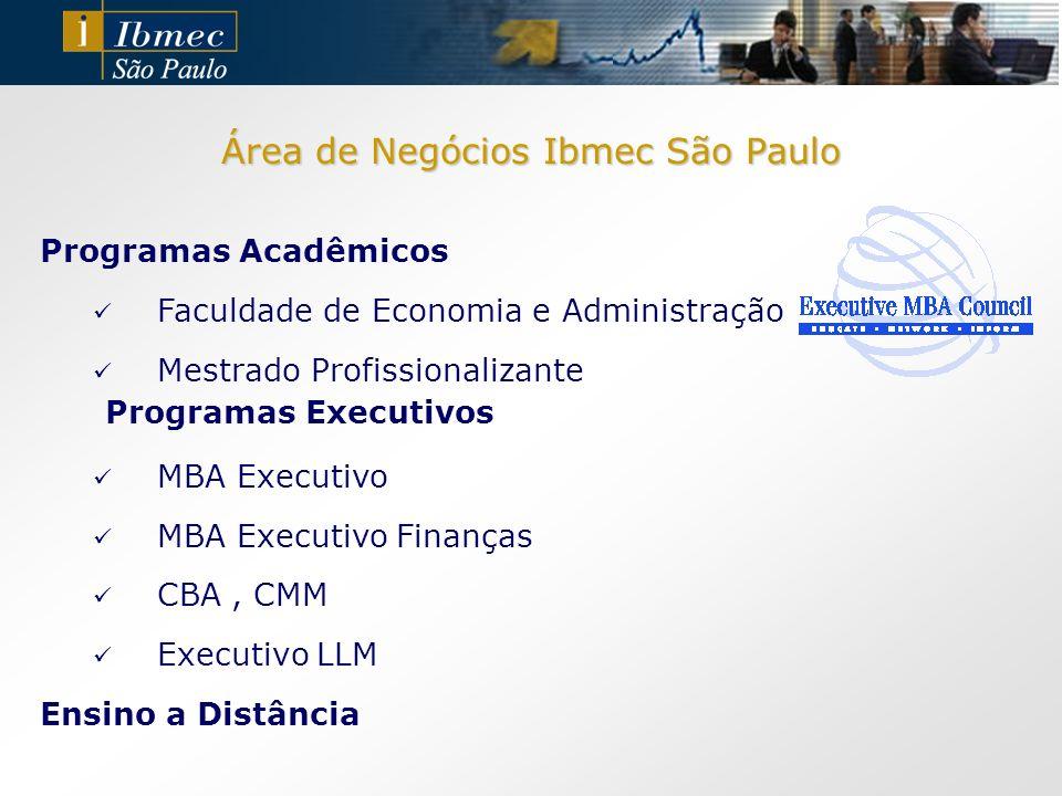 Área de Negócios Ibmec São Paulo