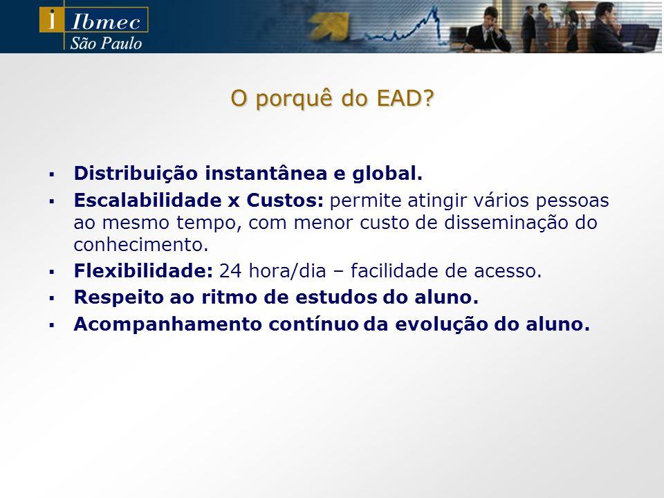 O porquê do EAD Distribuição instantânea e global.