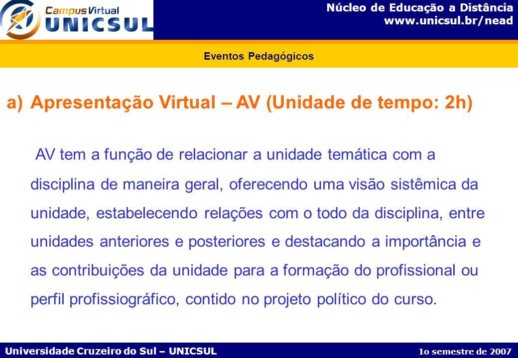 Apresentação Virtual – AV (Unidade de tempo: 2h)